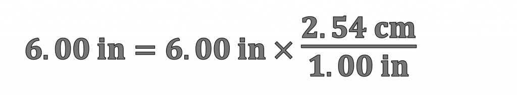 six inches equals six inches times fraction 2.54 centimeters divided by 1.00 inches
