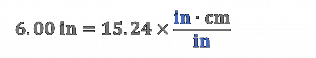6.00 inches equals 15.24 times the fraction inches times centimeters divided by inches.
